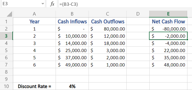 Net Cash Flow of an investment in Excel