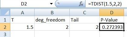 Calculating P value using Formula in Excel