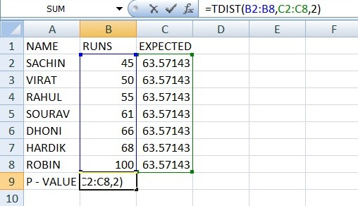 Example to calcualte p value in Excel