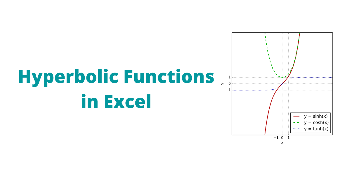 Hyperbolic Functions in