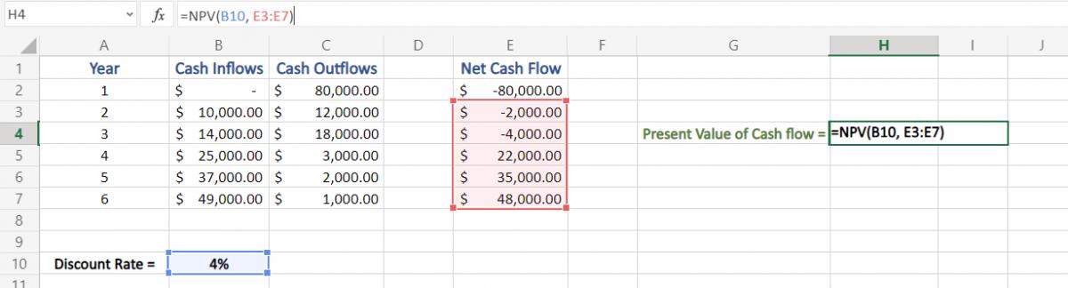 Present Value of Cash Flow in Excel