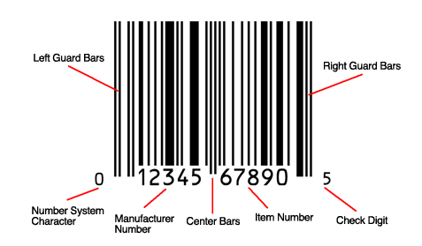 barcodes about