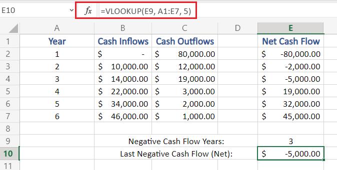 Calculate Last Negative Cash Flow in Excel
