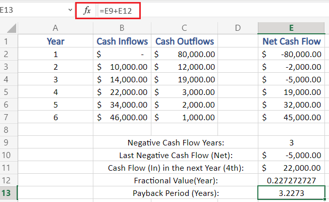 Calculate Payback Period In Excel in Excel