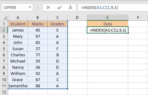index formula