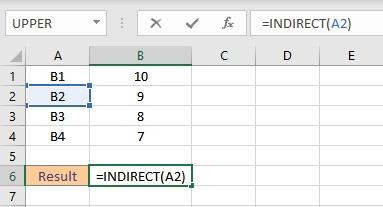 indirect formula