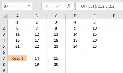 offset result