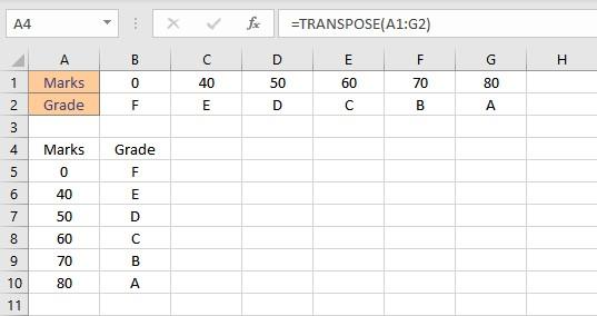 transpose result