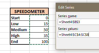 How to Make Gauge or Speedometer Charts in Excel?